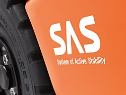 Toyota System of Active Stability (SAS)